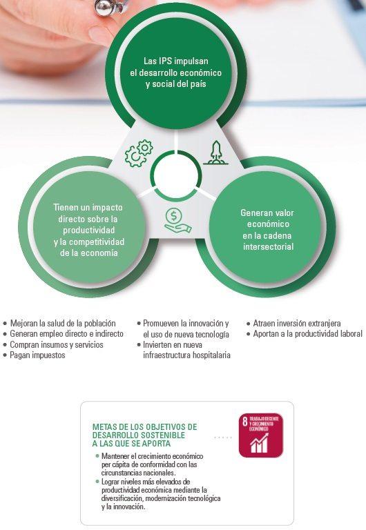 Pautas globales de servicios de protección de activos para la hipertensión