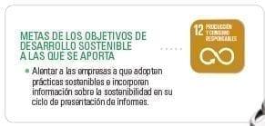 Producción y consumo responsable en IPS
