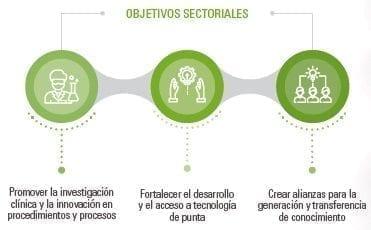 Innovación y generación de conocimiento