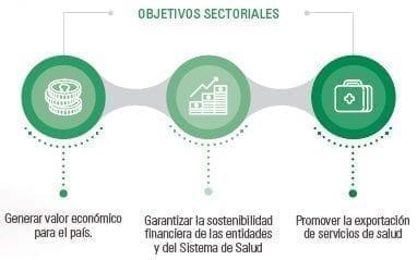 Sostenibilidad financiera e impacto económico