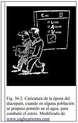 Caricatura de la época del diazepam