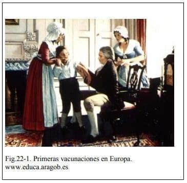 Primeras vacunaciones en Europa