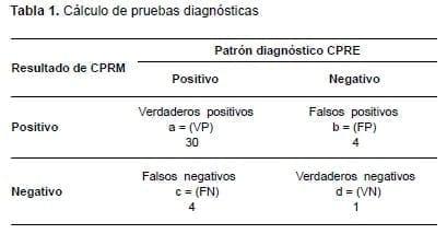 Colangiopancreatografía Cálculo de pruebas diagnósticas