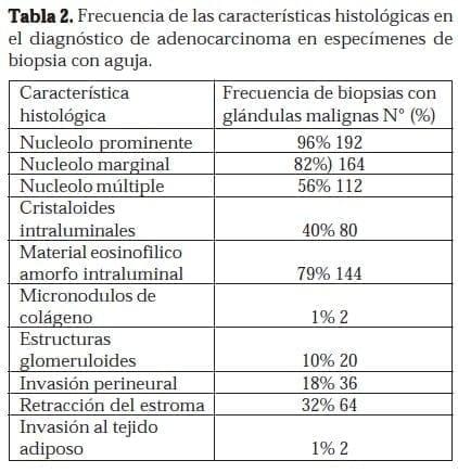 criterios de epstein próstata
