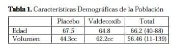 Valdecoxib: Características Demográficas de la Población