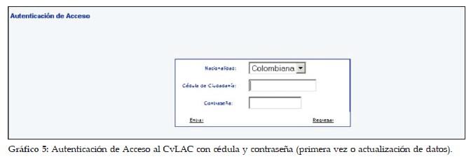 Autenticación de Acceso al CvLAC con cédula y contraseña