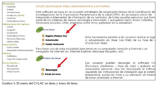 El menú del CvLAC en línea y fuera de línea