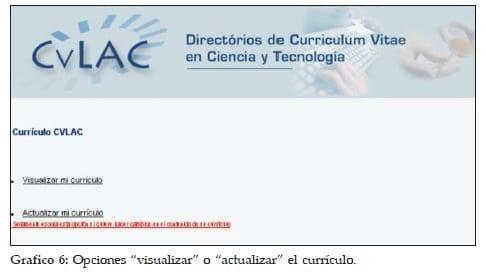 """Opciones """"visualizar"""" o """"actualizar"""" el currículo"""