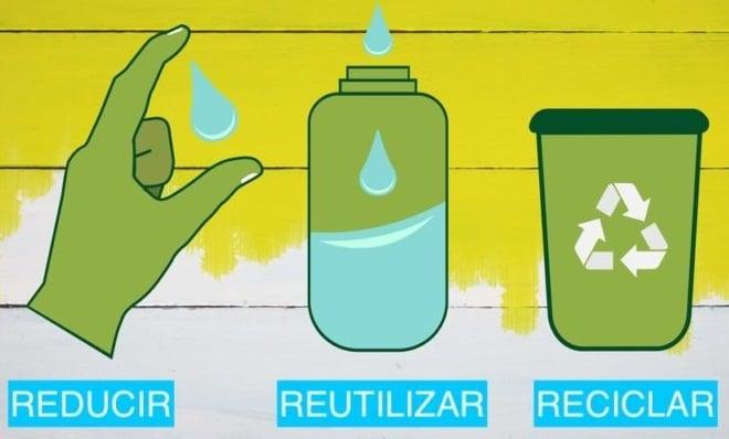 regla de las 3r de la ecología