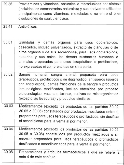 Estatuto Tributario - No aplica para las industrias de minería e hidrocarburos