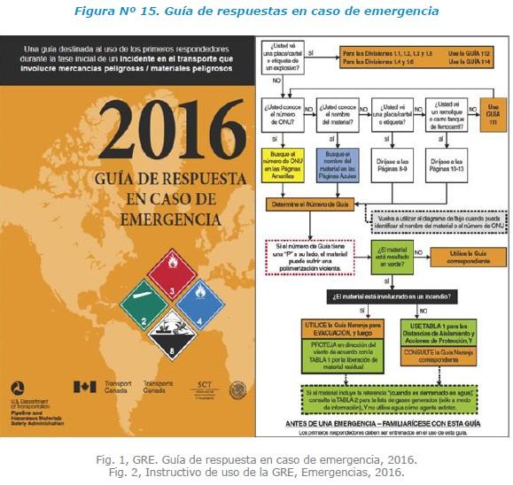 Guía de respuestas en caso de emergencia