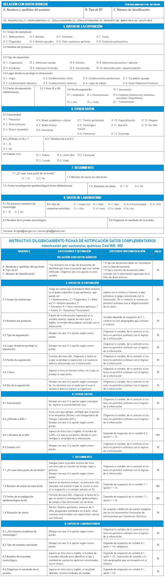 Ficha de notificación al SIVIGILA