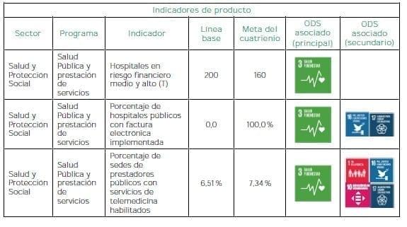 Salud para todos con calidad y eficiencia - Producto