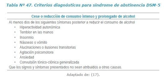 Criterios diagnósticos para síndrome de abstinencia DSM-5