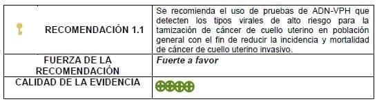 Se recomienda el uso de pruebas de ADN-VPH que detecten los tipos virales