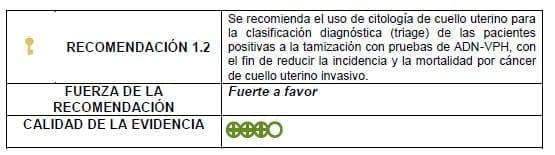 Se recomienda el uso de citología de cuello uterino para la clasificación diagnóstica (triage)