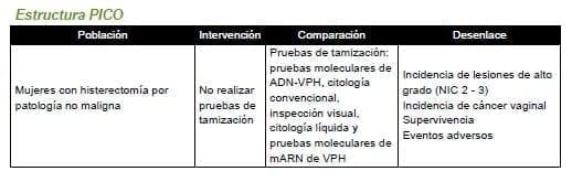 Mujeres con histerectomía por patología no maligna