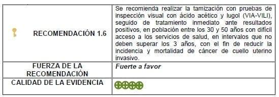 Tamización con pruebas de inspección visual con ácido acético y lugol