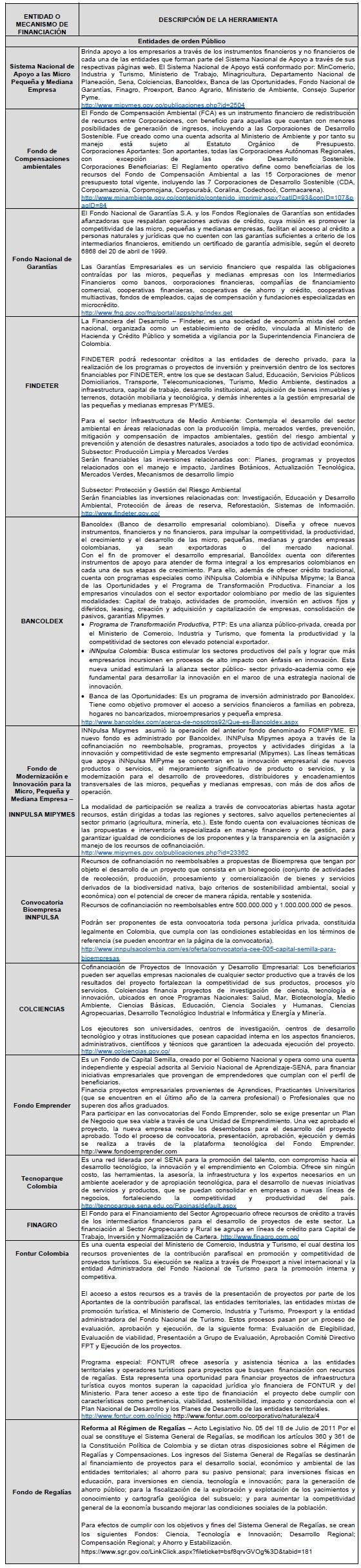 Mecanismos de Financiación del Biocomercio en Colombia