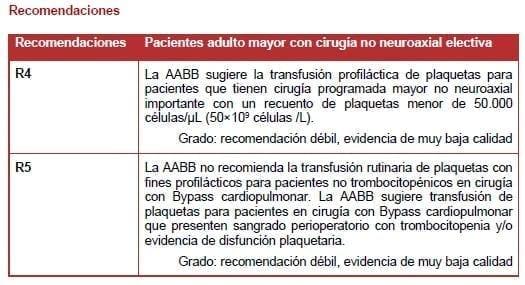 Pacientes adulto mayor con cirugía no neuroaxial electiva