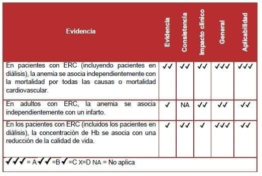 Pacientes con ERC