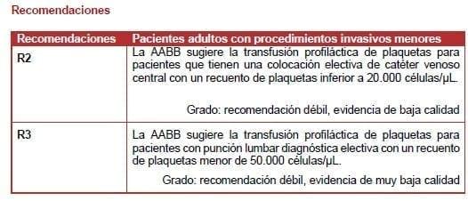 Pacientes adultos con procedimientos invasivos menores