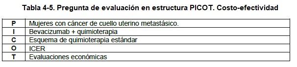 Cáncer de cuello uterino metastásico, Costo-efectividad