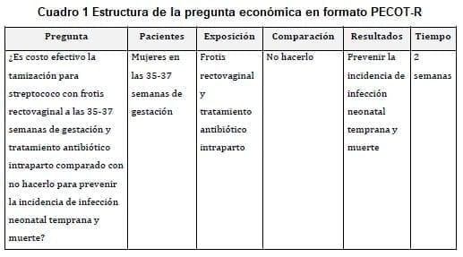 Frotis rectovaginal - pregunta económica en formato PECOT-R