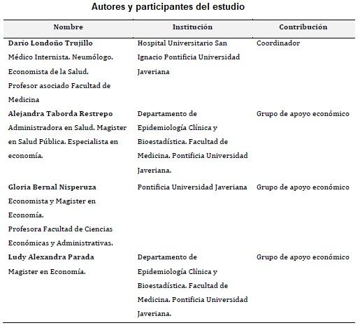 Tratamiento Antibiótico Intraparto - Estudio