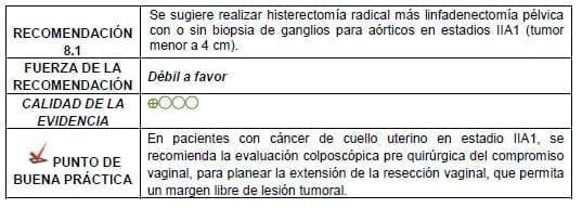 Histerectomía radical más linfadenectomía pélvica