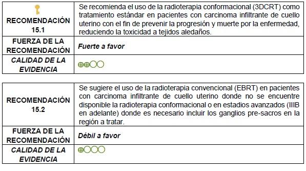 Uso de la radioterapia conformacional (3DCRT)