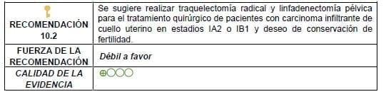 Traquelectomía radical y linfadenectomía pélvica