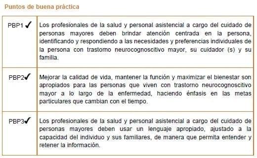 Personas con Demencia - Principios del cuidado