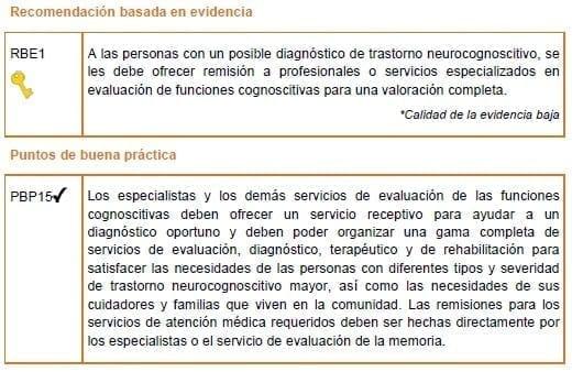 Servicios de evaluación especializada -Recomendaciones