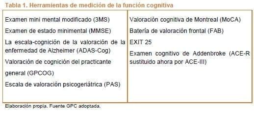 Herramientas de medición de la función cognitiva