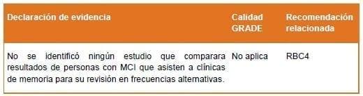 Servicios de evaluación especializada - Calidad GRADE
