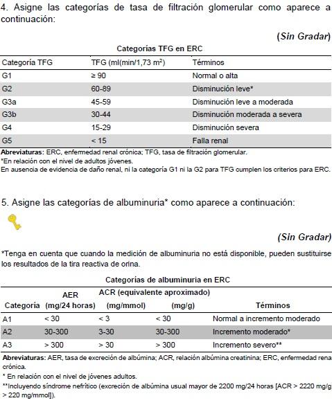 ERC - categorías de tasa de filtración glomerular