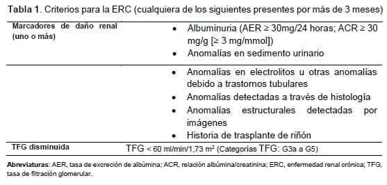 Criterios para la ERC