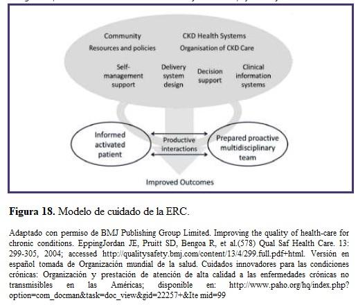 Modelo de cuidado de la ERC