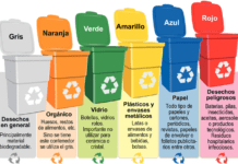 gestion integral residuos sólidos urbanos