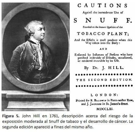 John Hill en 1761, desarrollo de cáncer