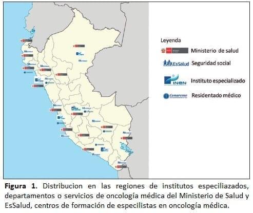 Formación de especialistas de Oncología en la actualidad se da en Lima y provincias