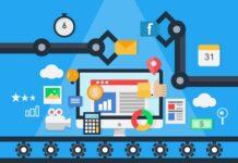 Automatización en Marketing