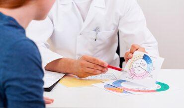 Primera Consulta con un Ginecólogo