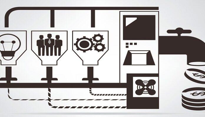 Implementar Innovación Empresarial
